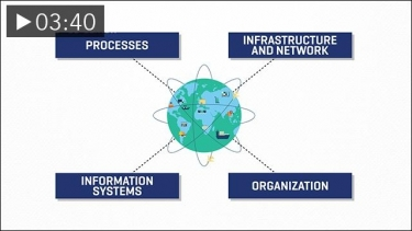Supply Chain Strategy: How You Deliver Value to Cu...