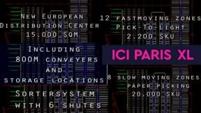 Hybrid order picking for ICI Paris XL – Luxury Perfumeries & Cosmetics