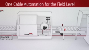 The era of One Cable Automation is here with EtherCAT P®